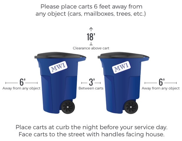 Safe Residential Cart Spacing